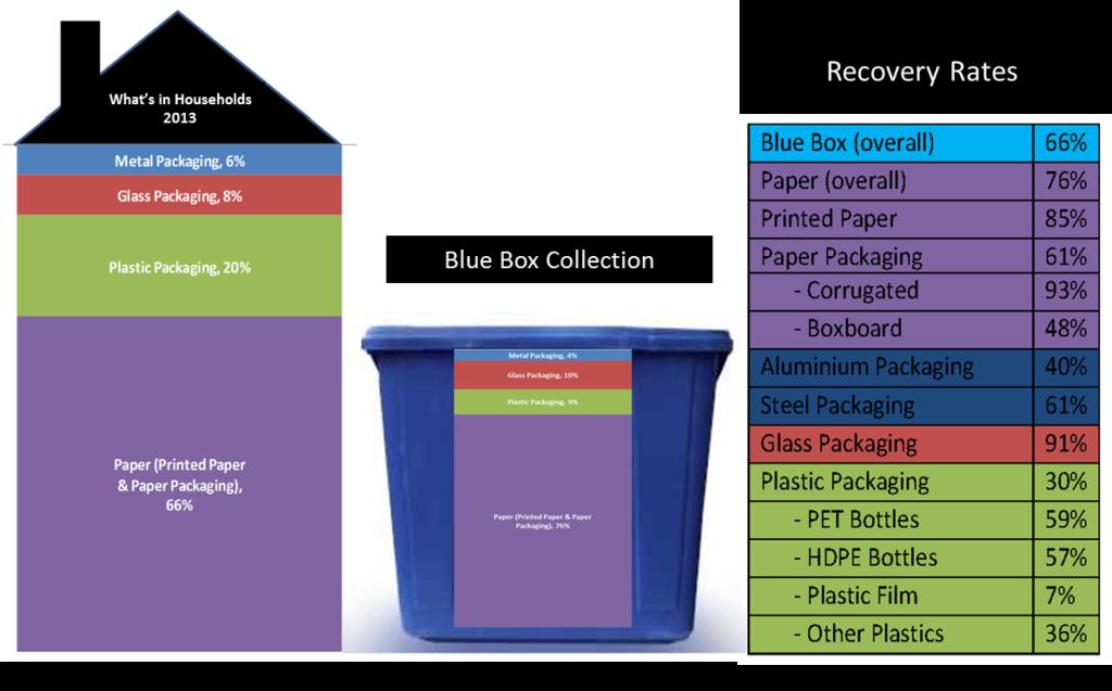 blueboxfinal