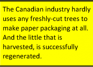 The Canadian Industry hardly uses any fresh-cut trees